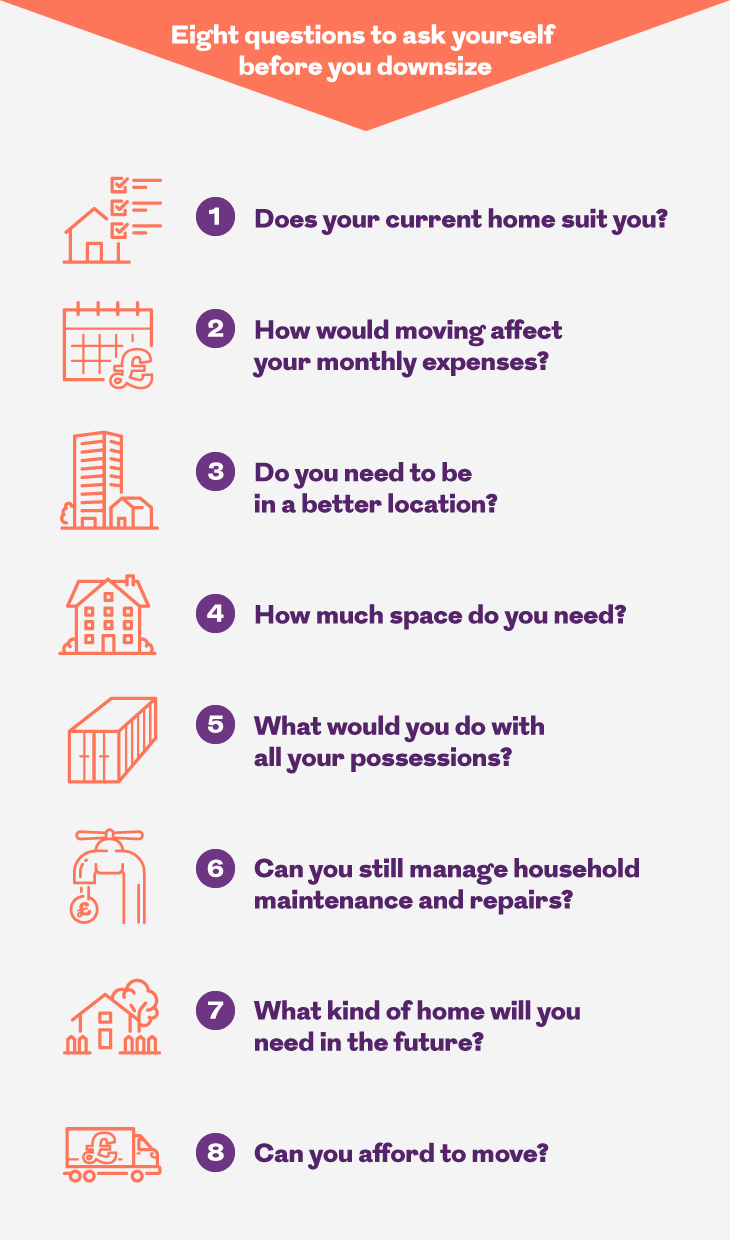 Eight questions to ask yourself before you downsize. This image is an infographic and has alternative text available if you are using a screen reader.