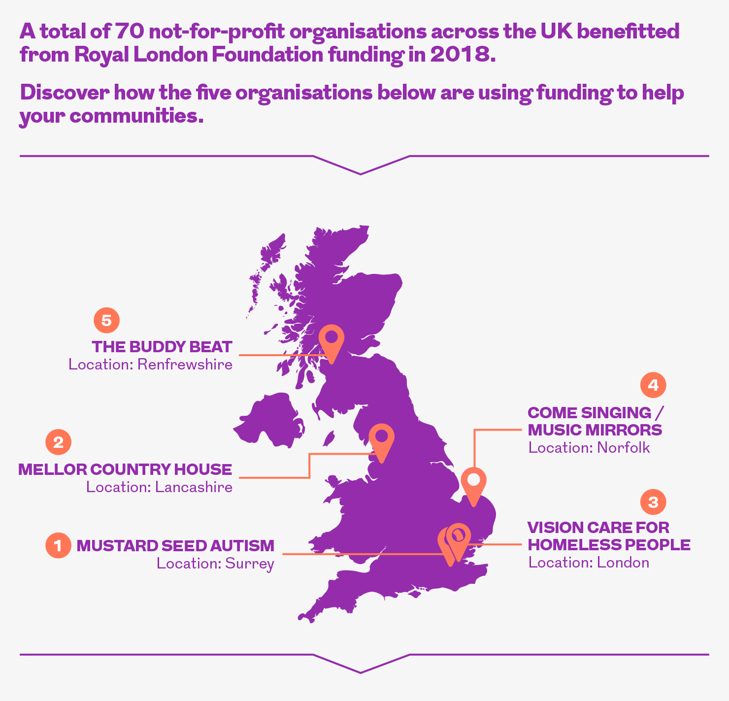 Map of UK which highlights the locations of five not-for-profit organisations the Royal London foundation supported in 2019